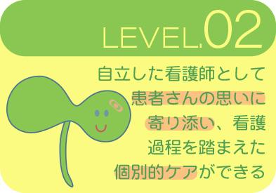 渡辺病院看護部の専門職としての能力開発レベル2