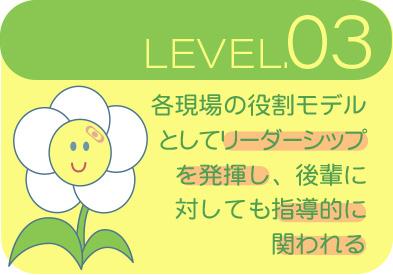 渡辺病院看護部の専門職としての能力開発レベル3
